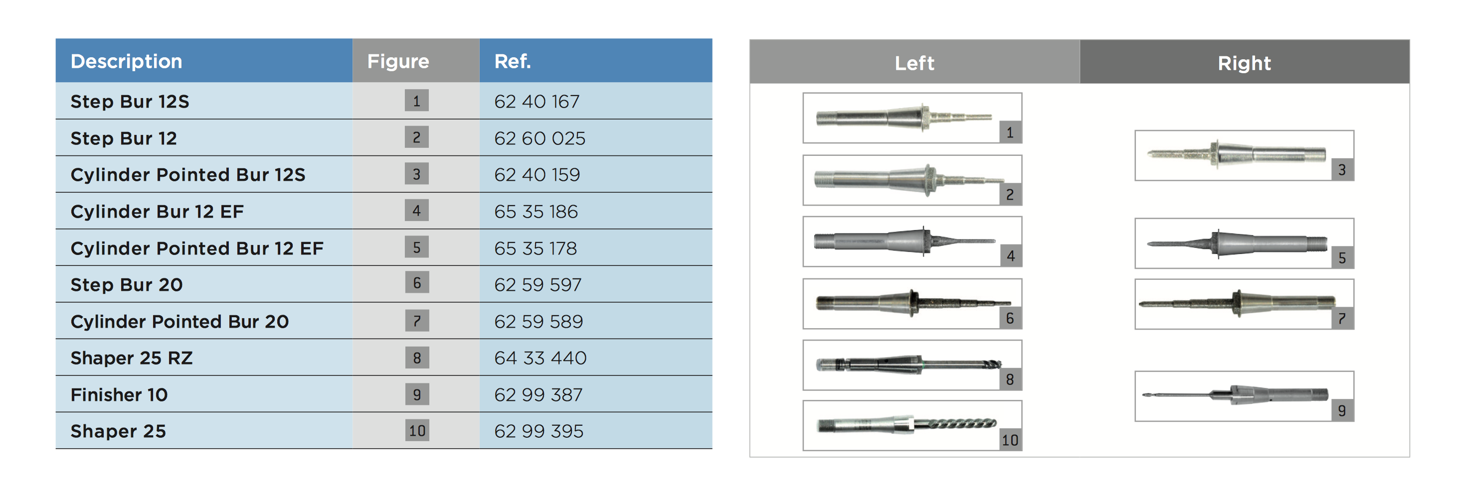 MC XL milling bur options